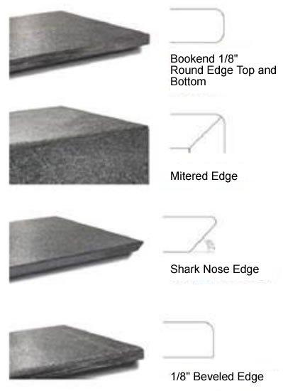 Porcelain countertop edges